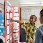 林肯社区学校的学生在剪贴板前认单词